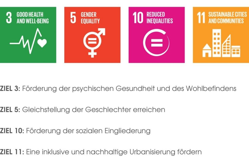 SDGs Txirrio Projekt
