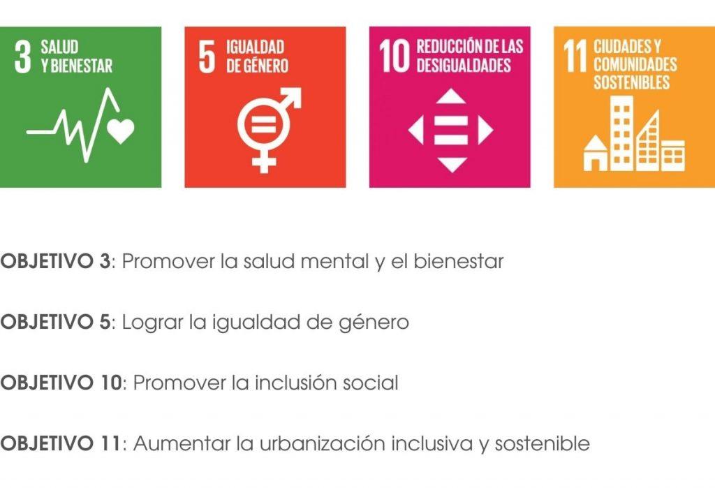 ODS Proyecto Txirrio