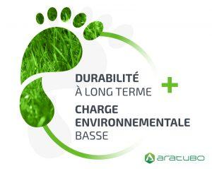 Durabilité à long terme. Charge environnementale basse
