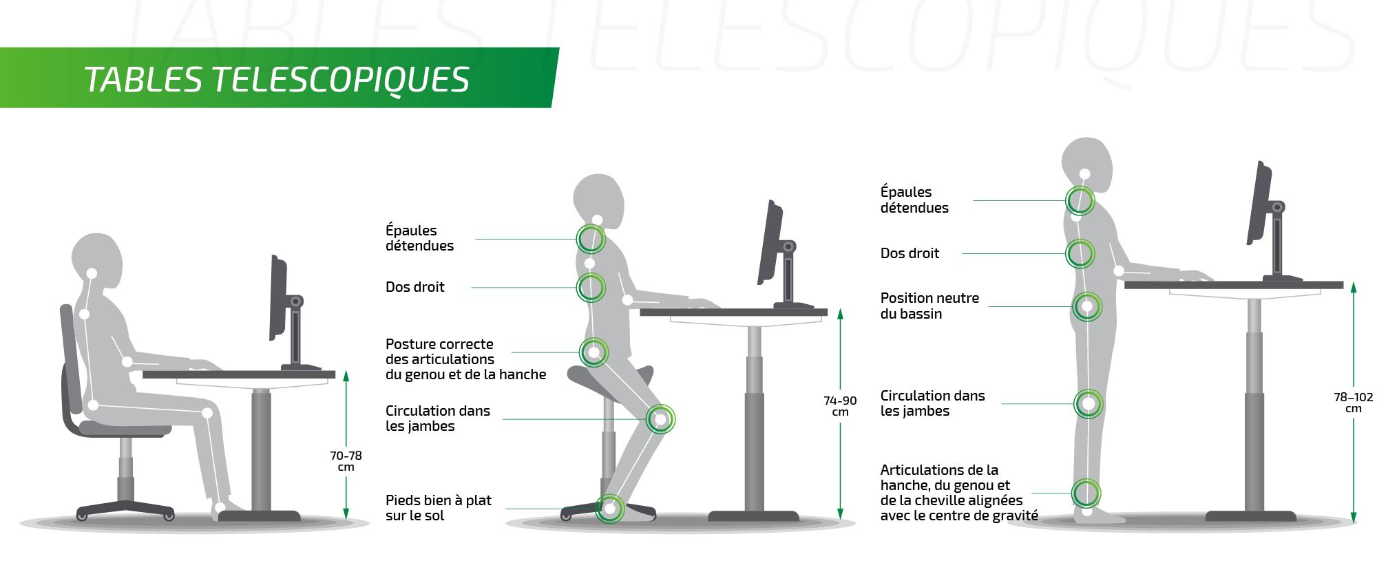 Tables Telescópiques Ergonomics