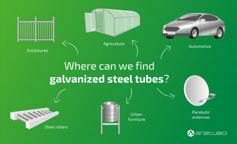 Where can we find galvanized steel tubes