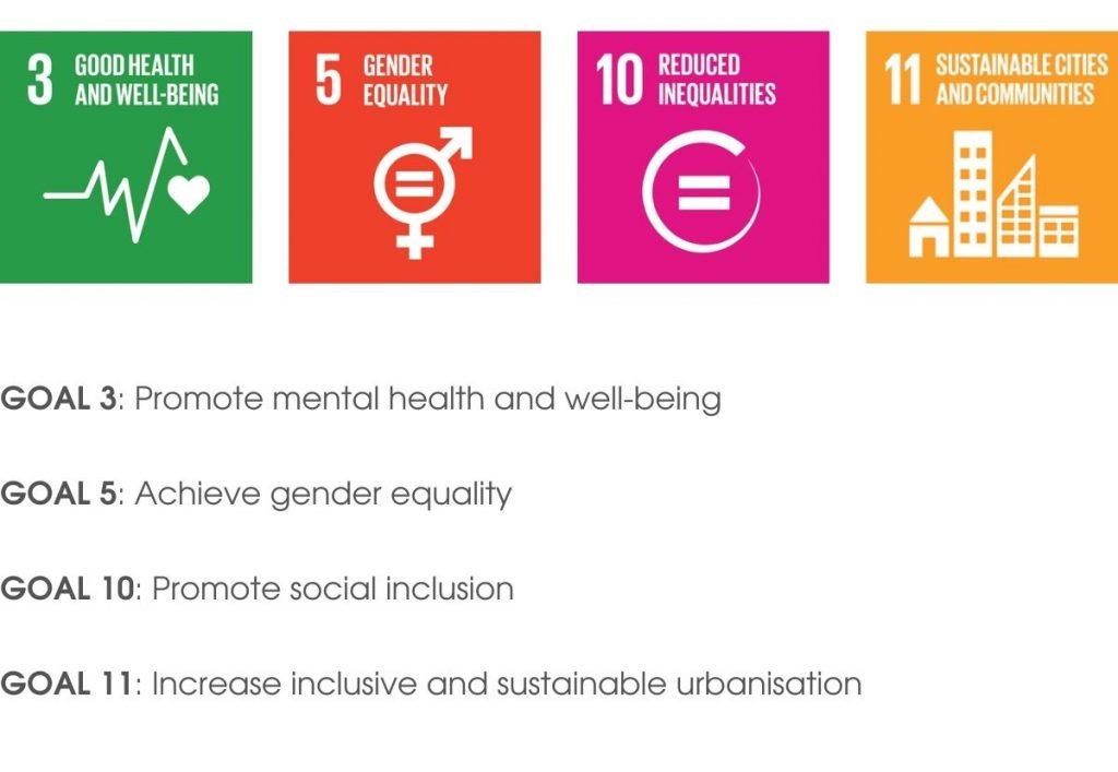 Txirrio Project SDG